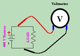 MEASURING VOLTS IN CIRCUIT